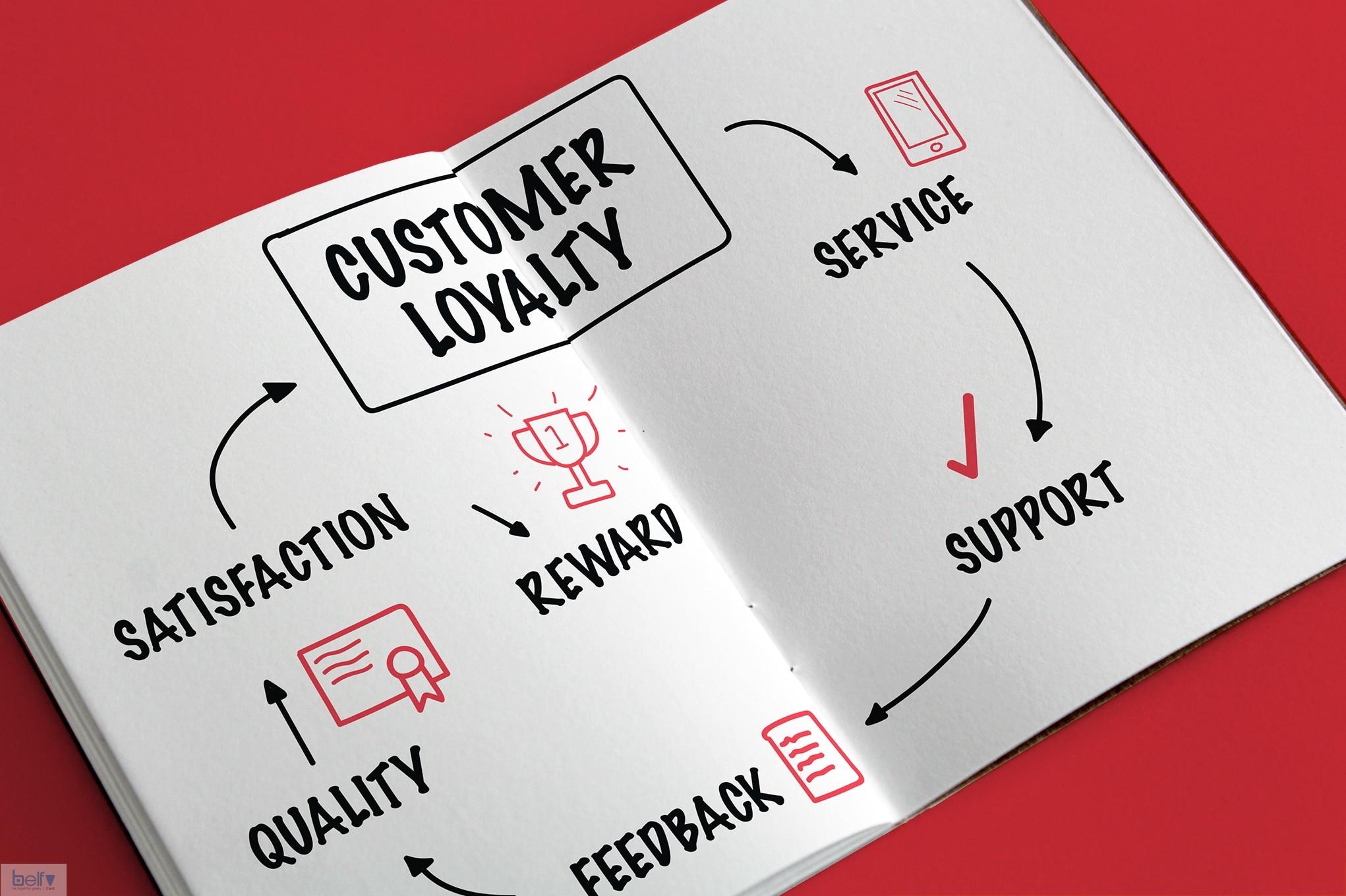 نقش نارضایتی مشتری در کسب و کار