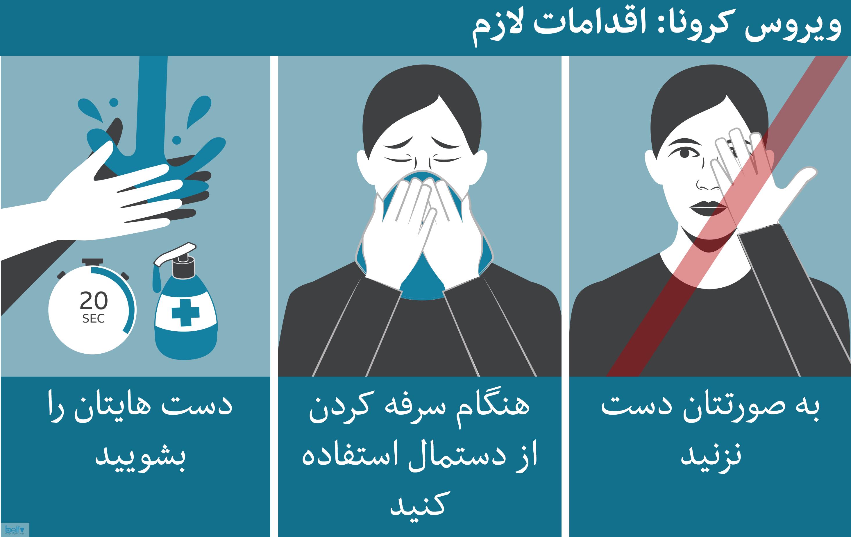 راه های کنترل ویروس کرونا